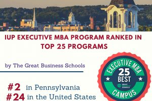 Executive MBA Ranking